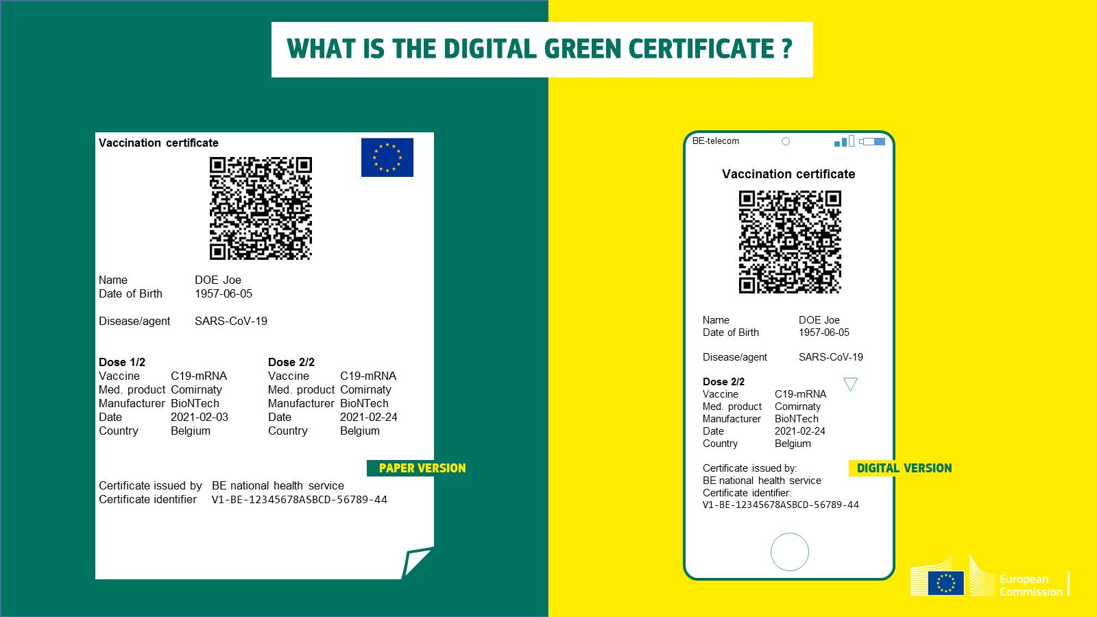 Digital Green Certificate: la Joint Opinion di EDPB ed EDPS in merito alla tutela dei dati personali e al rispetto del GDPR.